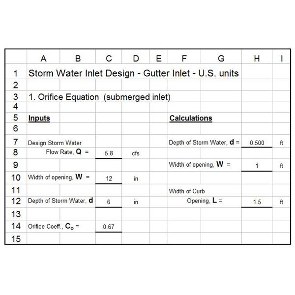 Storm Water Gutter Inlet Design Orifice Equation U.S. units