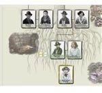 jewel quest family tree