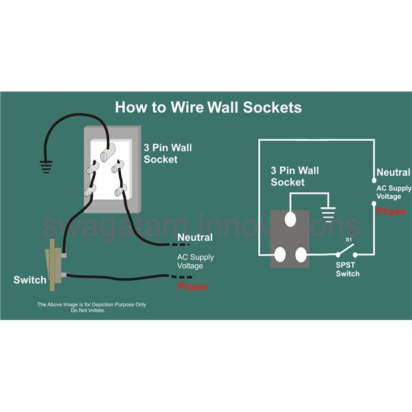 how to wire wall sockets, circuit diagram,