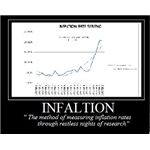 INFALTION the method of measuring inflation rates