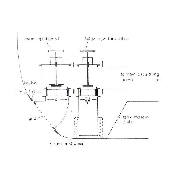 Bilge Injection Arrangement