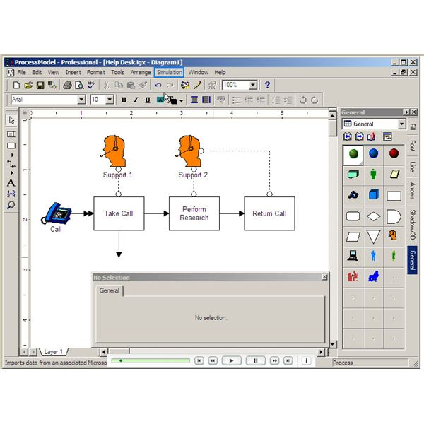 Process Model: A Look at Software for Six Sigma Managers