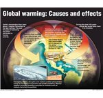 global-warming-via effectglobalwarming.com