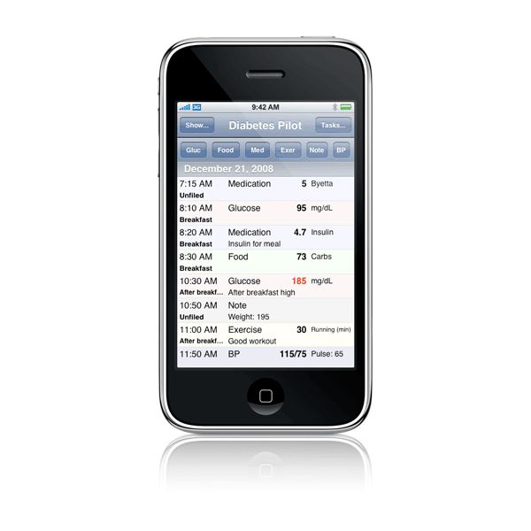 Top 5 iPhone Diabetes Apps: Learn How to Better Manage Your Diabetes With Technology