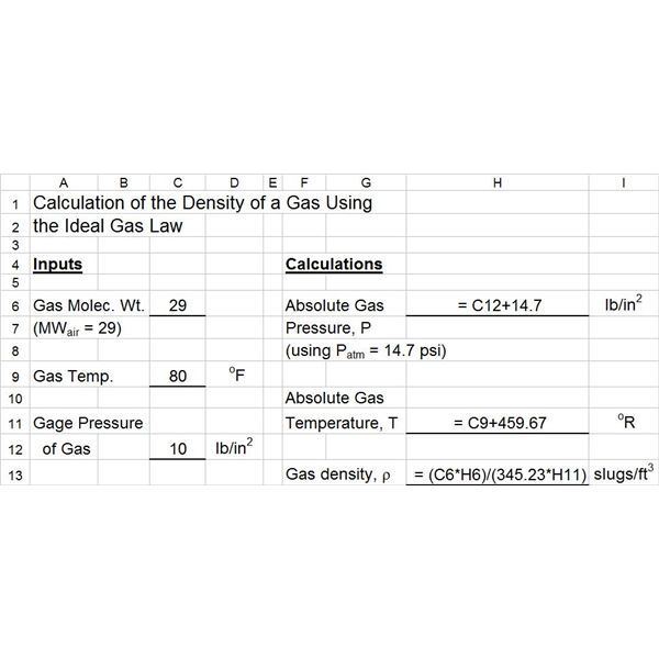 Excel Formulas for Gas Density