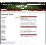 Pre Draft Rankings