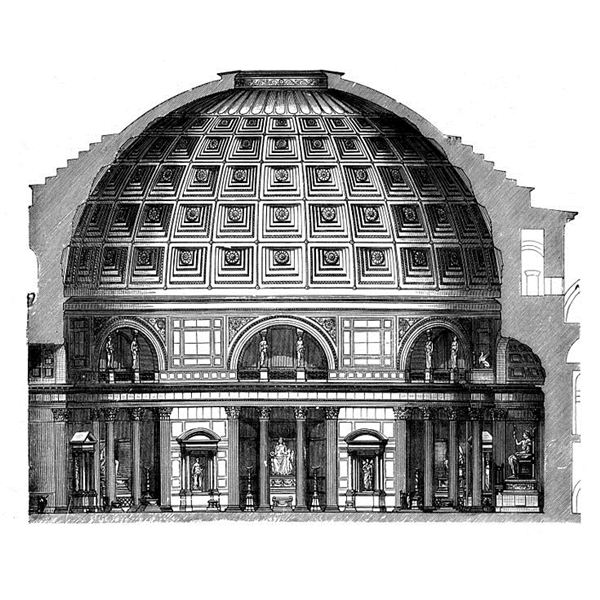 Methods of Dome Construction