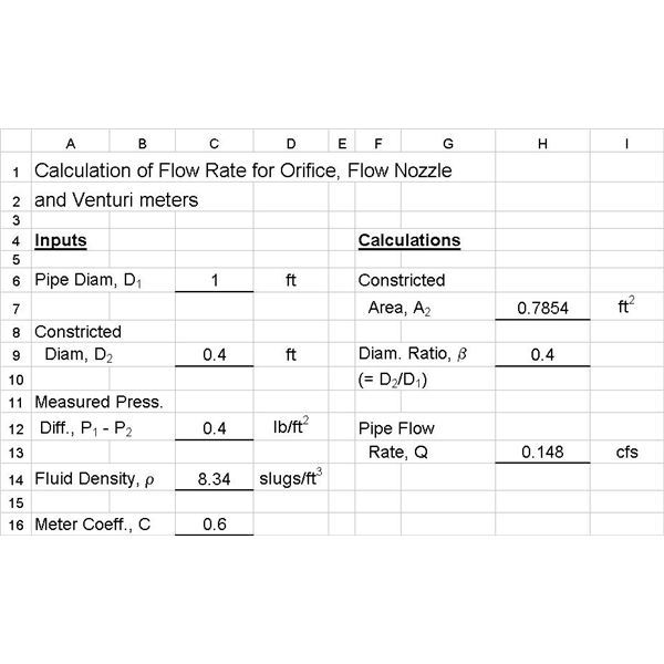 Use Excel Formulas for Orifice, Venturi Meter and Ideal Gas