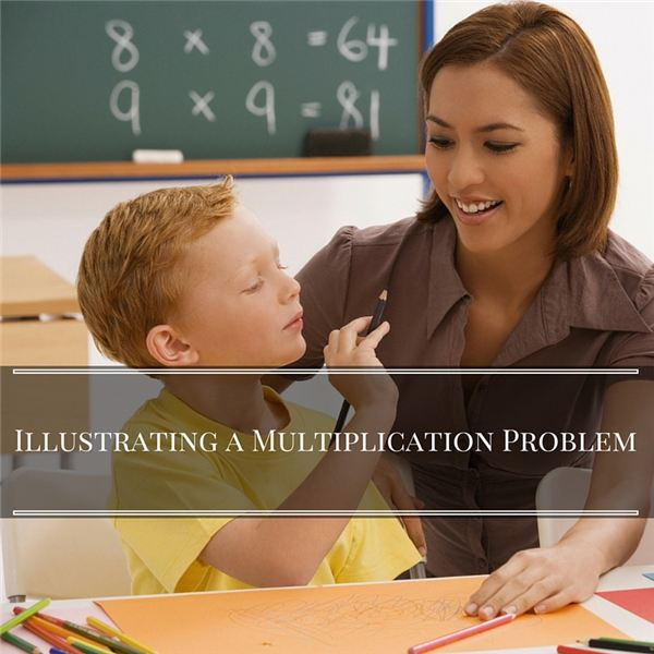 Grade 3 Multiplication Lesson Plan: Illustrating Multiplication
