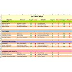 Balanced Scorecard Completed in Excel