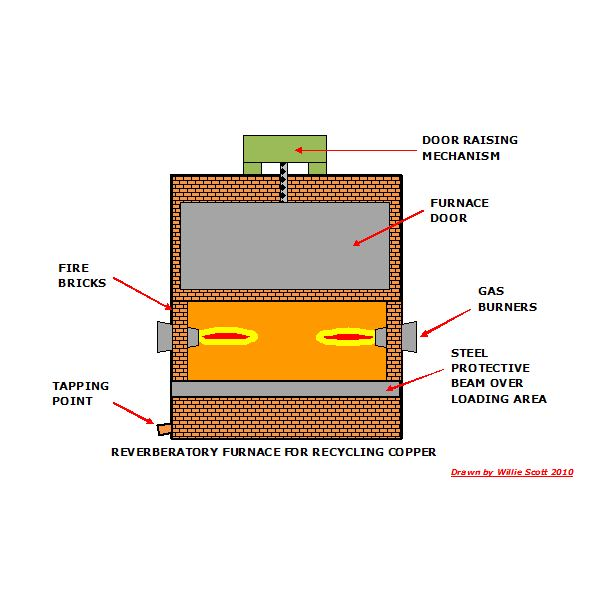 Reverb Copper Recycling Furnace