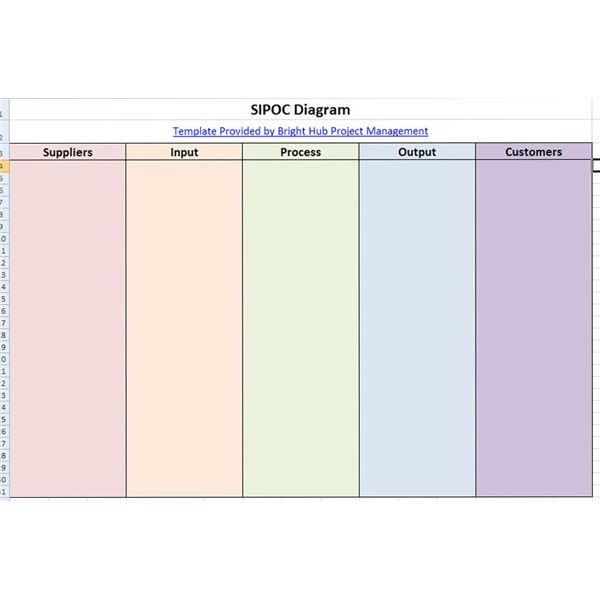 Download free Six Sigma templates including this SIPOC diagram