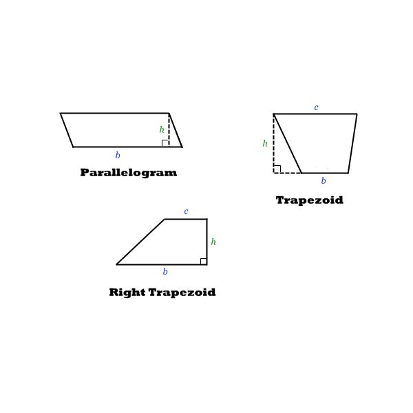 Paralellogram and Trapezoid Figures showing base and height