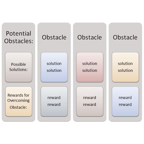 Goal Obstacles & Rewards