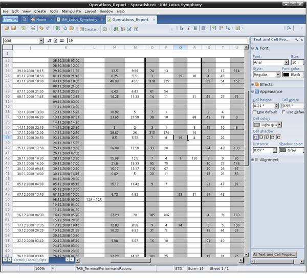 Lotus Symphony Spreadsheets