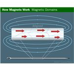 magnet-needle-aligned