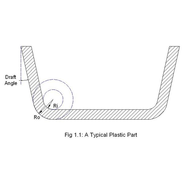 Tips for Plastic Part Design and Engineering – Guidelines for Draft Angle, Wall Thickness, Fillet, Radius and Boss