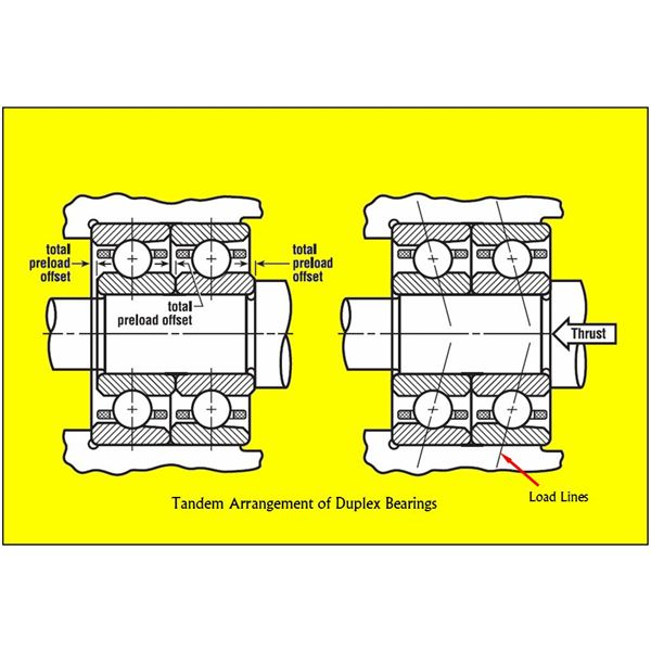 tandem%20arrangement%20-%20duplex%20bearings