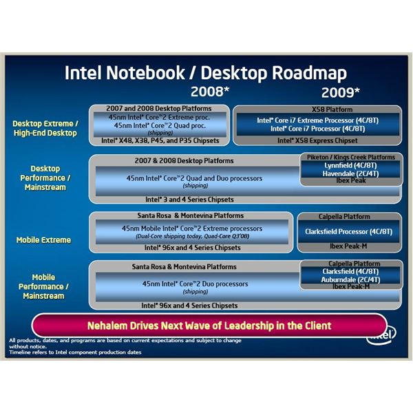 Do You Need the Core i7 CPU for Professional Applications: Graphics, Audio/Video Editing, or Research?