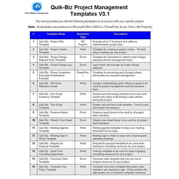 Pros And Cons Of Project Management Templates
