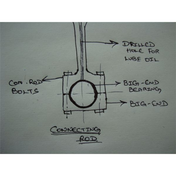 Big End Bearing and Lubrication