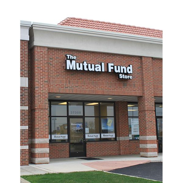 What is Mutual Fund Load Cost?