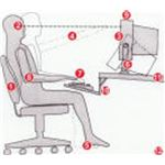 Ergonomics for Computer Users Wikimedia Commons