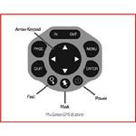 PN Series Buttons