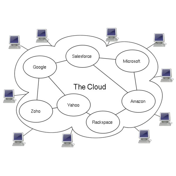 Regulatory Issues With Cloud Computing The Costs Of Data Security