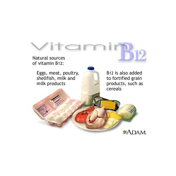 Learn the Causes and Signs of Vitamin B12 Deficiency