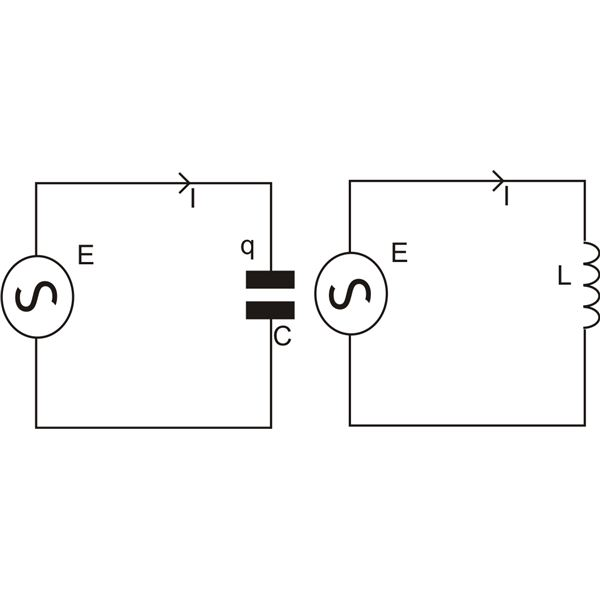 Reactance in Capacitors and Inductors, Image