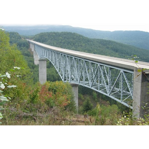 truss bridge basics