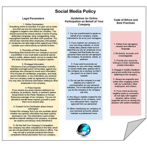 Developing A Clear Social Media Policy For Your Employees