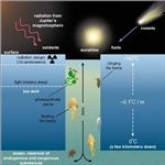 What life might be like in Europa's oceans (Credit: Richard Greenberg)