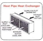 heat pipe1