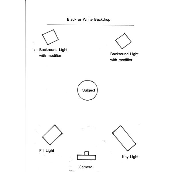 portrait lighting diagrams Photography Lighting Diagrams Photography Lighting Setup Diagram