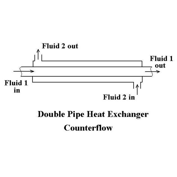 double pipe heat exchanger counterflow