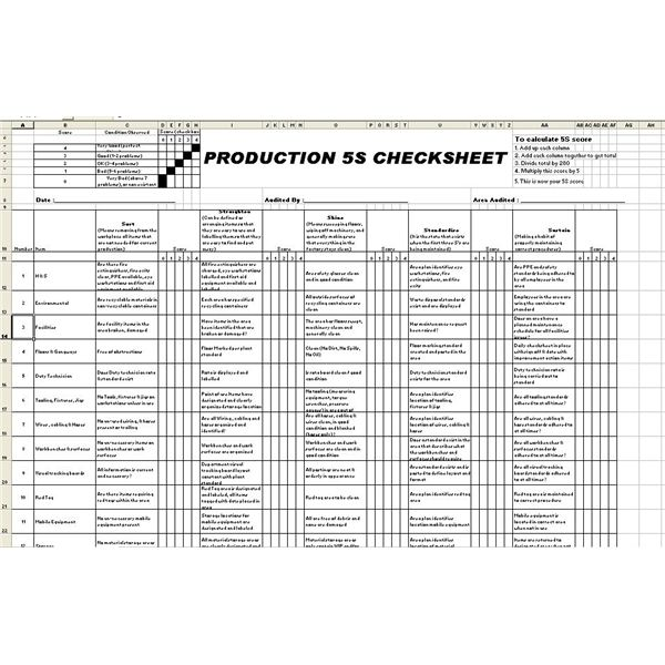 Example Of A 5S Audit Check Sheet: Free Template