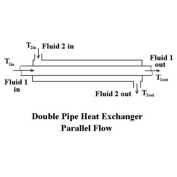 double pipe heat exchanger parallel flow