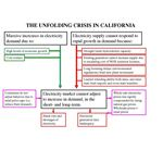 page1-800px-Crisis in California.pdf