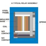 A Typical Relay Assembly, Image