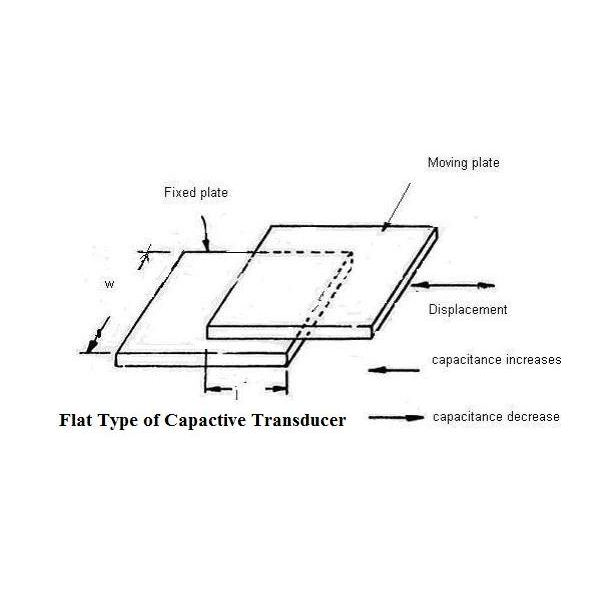 Flat Plate Capacitive Transducer or Sensor