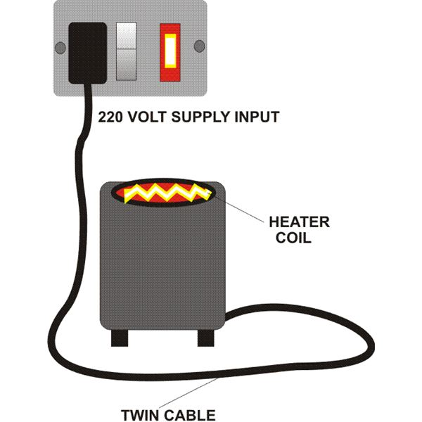 What is Resistance of the Cable and Current Through the Heater, Image