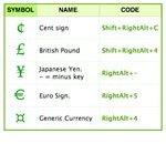 currency-windowskbshortcuts