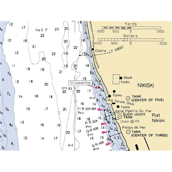 A simple explanation of Marine Navigational charts