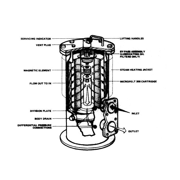 fuel oil filter study
