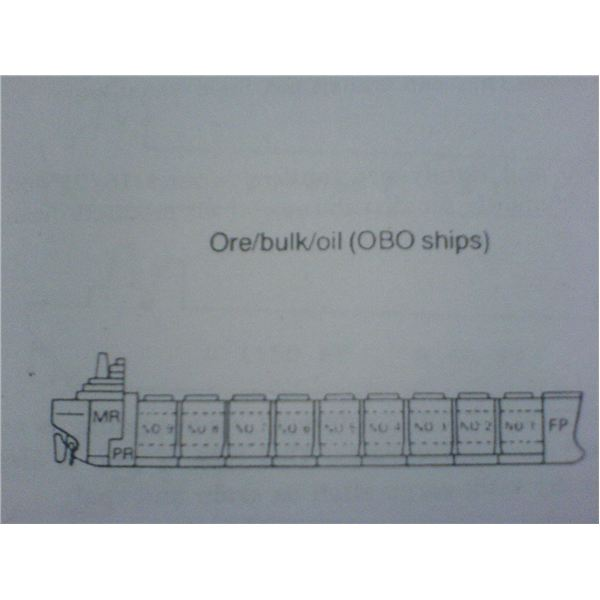 A Typical Oil-Bilk-Ore carrier