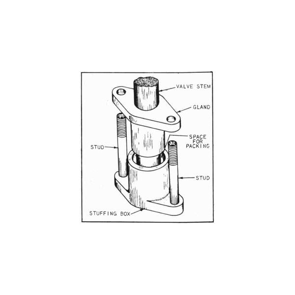 Marine Stuffing Box What Is Its Importance On A Ship