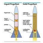 Solid and Liquid Propellant