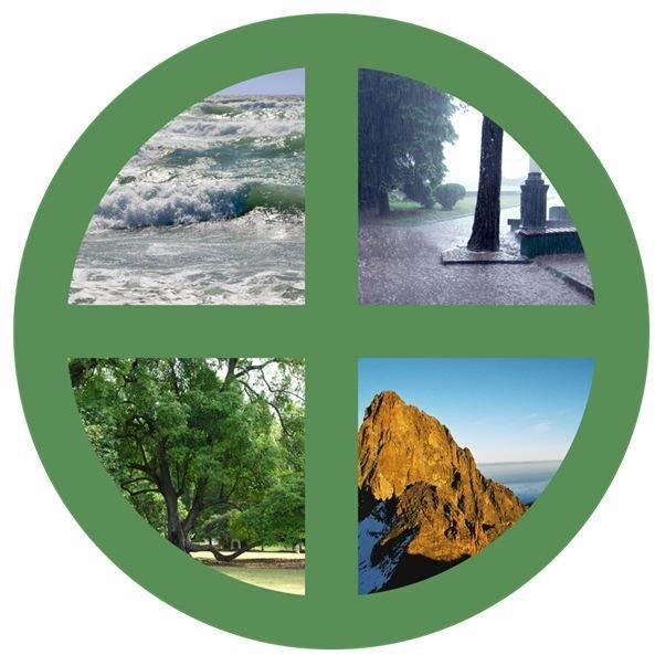 Symbolism Frame